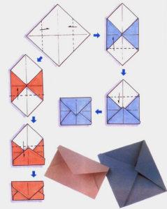 Как сделать маленькие конвертики из бумаги
