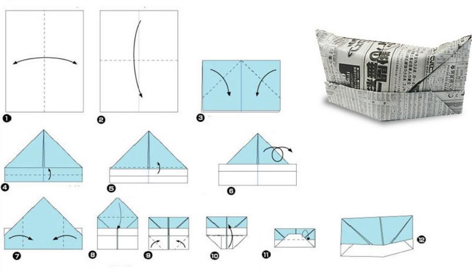 Как сделать пилотку из газеты пошагово