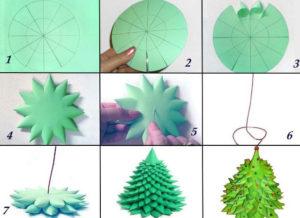 Как сделать новогоднюю елку (2)