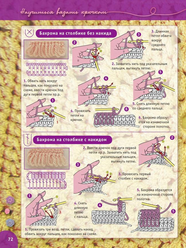 Пошаговый самоучитель более 2000 иллюстраций для начинающих. Вязание крючком своими руками